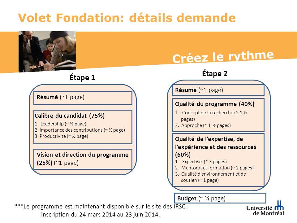 Créez le rythme Volet Fondation: détails demande Étape 1 Étape 2 Résumé (~1 page) Calibre du candidat (75%) 1.Leadership (~ ½ page) 2.