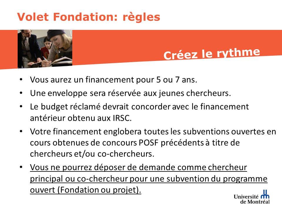 Créez le rythme Volet Fondation: règles Vous aurez un financement pour 5 ou 7 ans.