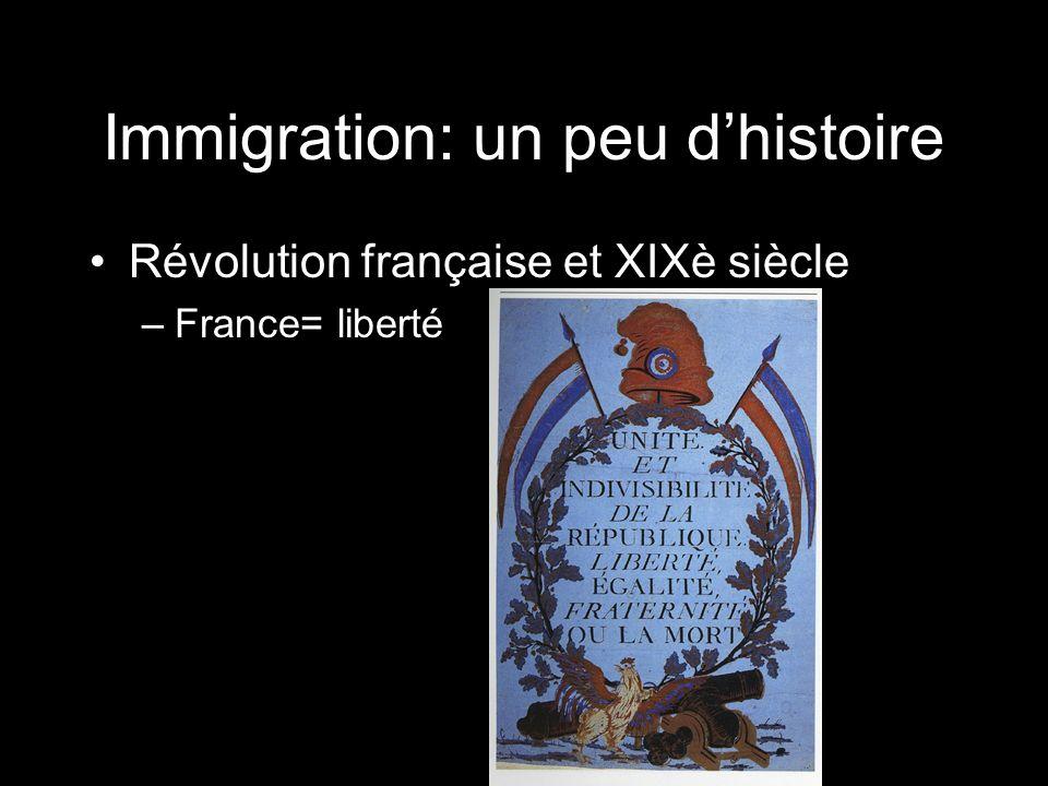 Immigration: un peu dhistoire Révolution française et XIXè siècle –France= liberté