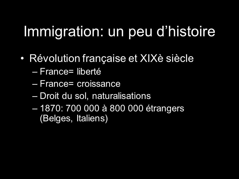 Immigration: un peu dhistoire Révolution française et XIXè siècle –France= liberté –France= croissance –Droit du sol, naturalisations –1870: 700 000 à
