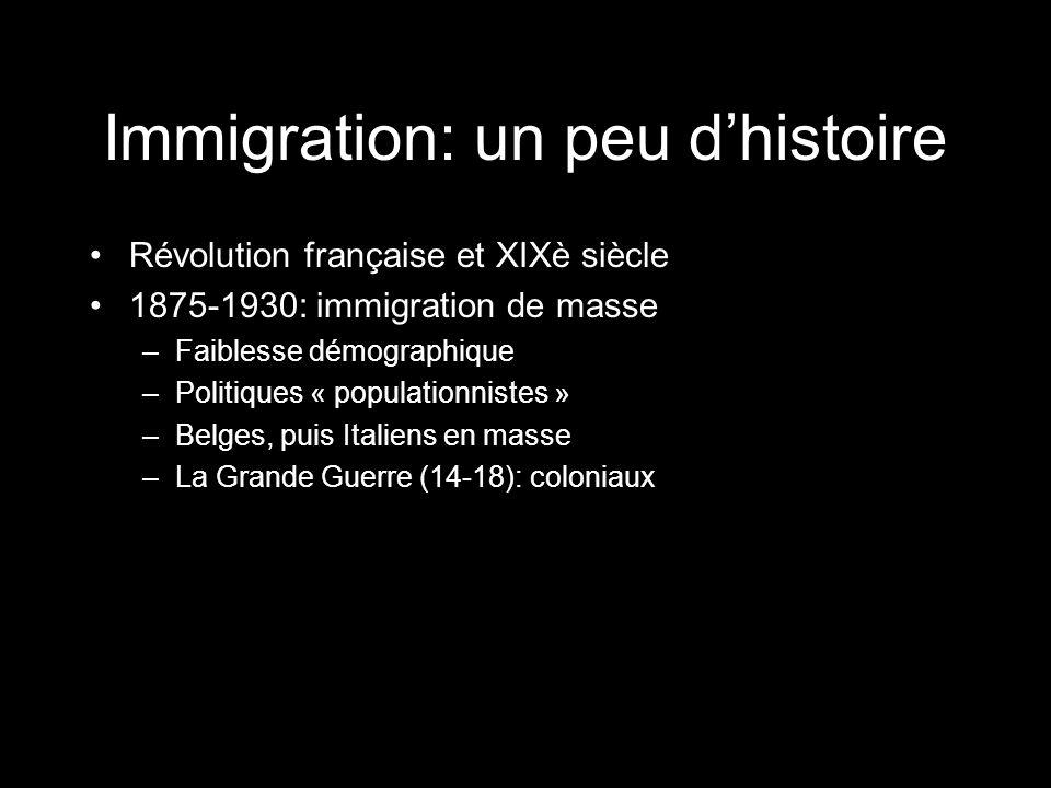 Immigration: un peu dhistoire Révolution française et XIXè siècle 1875-1930: immigration de masse –Faiblesse démographique –Politiques « populationnis
