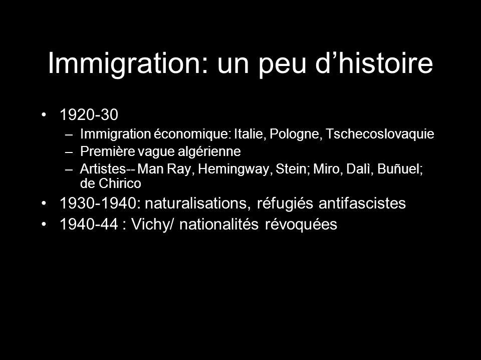 Immigration: un peu dhistoire 1920-30 –Immigration économique: Italie, Pologne, Tschecoslovaquie –Première vague algérienne –Artistes-- Man Ray, Hemin