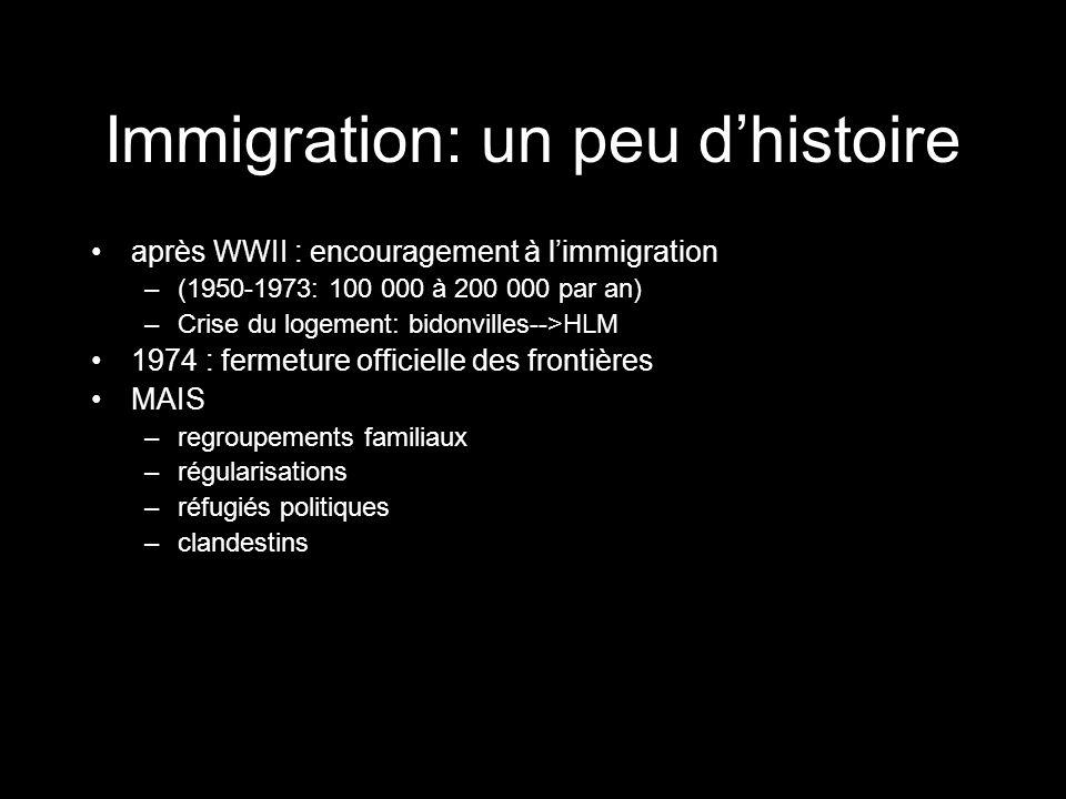 Immigration: un peu dhistoire après WWII : encouragement à limmigration –(1950-1973: 100 000 à 200 000 par an) –Crise du logement: bidonvilles-->HLM 1