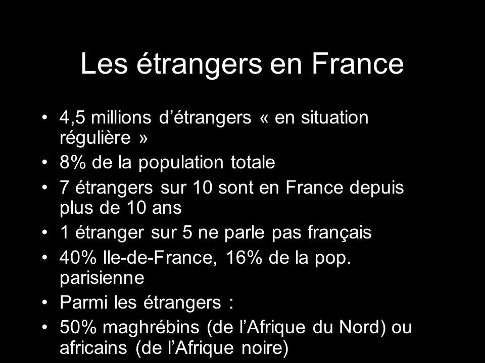 Les étrangers en France 4,5 millions détrangers « en situation régulière » 8% de la population totale 7 étrangers sur 10 sont en France depuis plus de