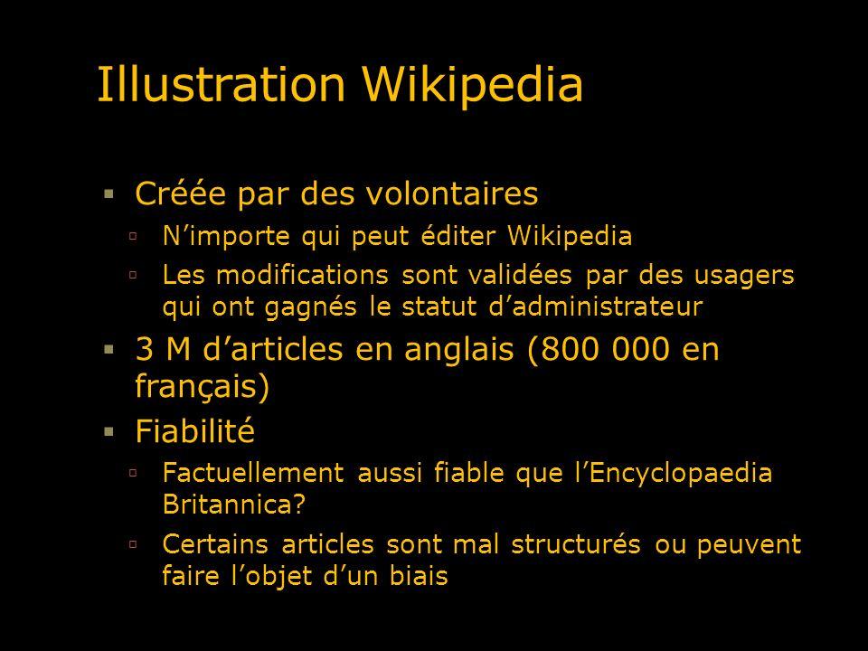 Illustration Wikipedia Créée par des volontaires Nimporte qui peut éditer Wikipedia Les modifications sont validées par des usagers qui ont gagnés le