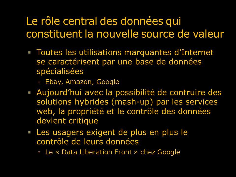 Le rôle central des données qui constituent la nouvelle source de valeur Toutes les utilisations marquantes dInternet se caractérisent par une base de