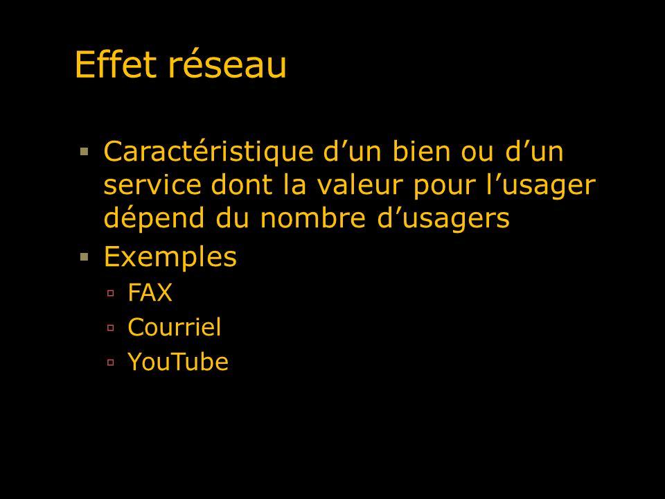 Effet réseau Caractéristique dun bien ou dun service dont la valeur pour lusager dépend du nombre dusagers Exemples FAX Courriel YouTube