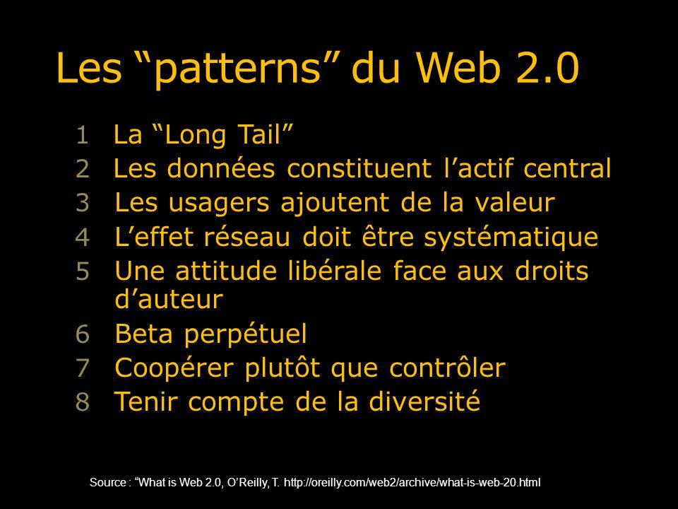 Les patterns du Web 2.0 1 La Long Tail 2 Les données constituent lactif central 3 Les usagers ajoutent de la valeur 4 Leffet réseau doit être systémat