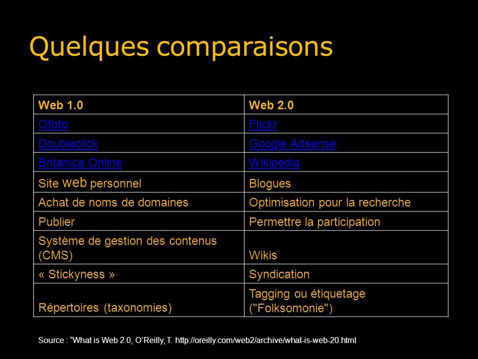 Quelques comparaisons Web 1.0Web 2.0 OfotoFlickr DoubleclickGoogle Adsense Britanica OnlineWikipedia Site web personnel Blogues Achat de noms de domai