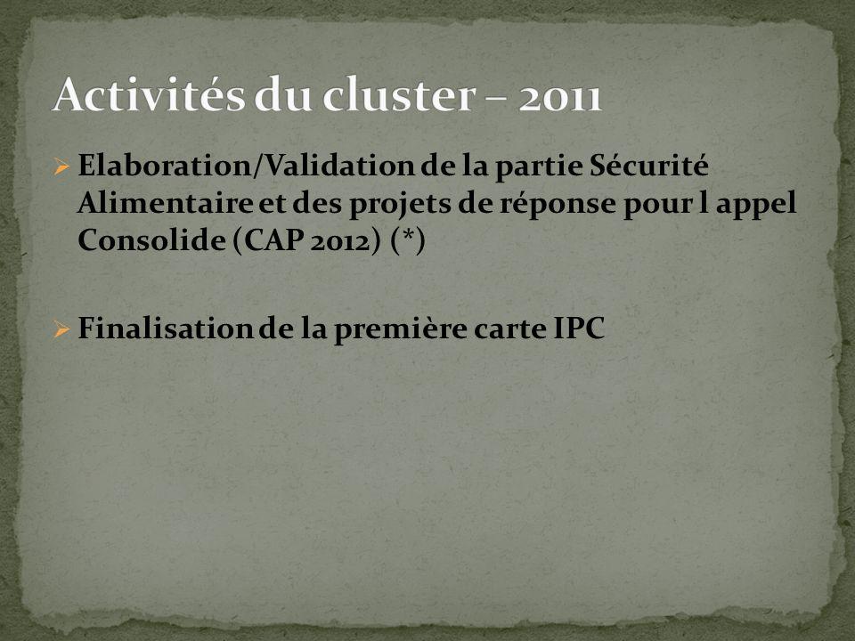 Elaboration/Validation de la partie Sécurité Alimentaire et des projets de réponse pour l appel Consolide (CAP 2012) (*) Finalisation de la première carte IPC
