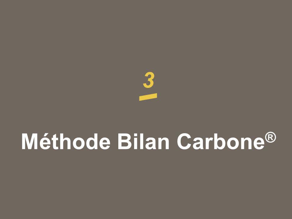 9Bilan Carbone ® Patrimoine, Services et Territoire de la CCPFY - Conseil communautaire du 30 septembre 2013 3 Méthode Bilan Carbone ®