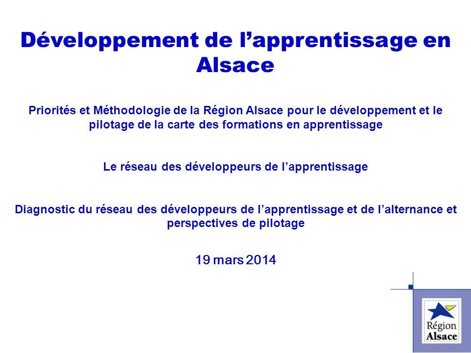 FI&FPCFI&FPC Développement de lapprentissage en Alsace Priorités et Méthodologie de la Région Alsace pour le développement et le pilotage de la carte