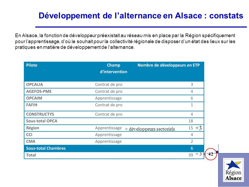 FI&FPCFI&FPC En Alsace, la fonction de développeur préexistait au réseau mis en place par la Région spécifiquement pour lapprentissage, doù le souhait