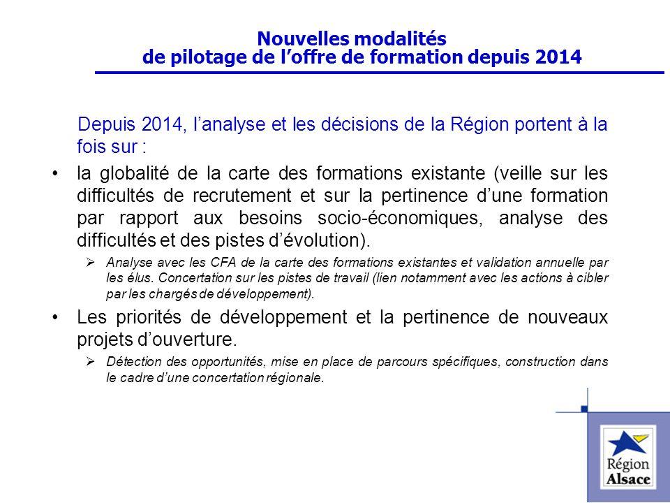 FI&FPCFI&FPC Nouvelles modalités de pilotage de loffre de formation depuis 2014 Depuis 2014, lanalyse et les décisions de la Région portent à la fois