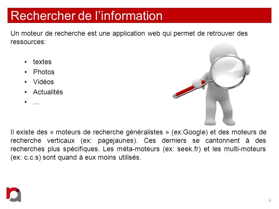 Principe dindexation (moteurs généraliste) 5 Web Robot Page Web Liens depuis la page Web Etc … Moteur de Recherche Rapport : URL – KeyWord – Description - ….