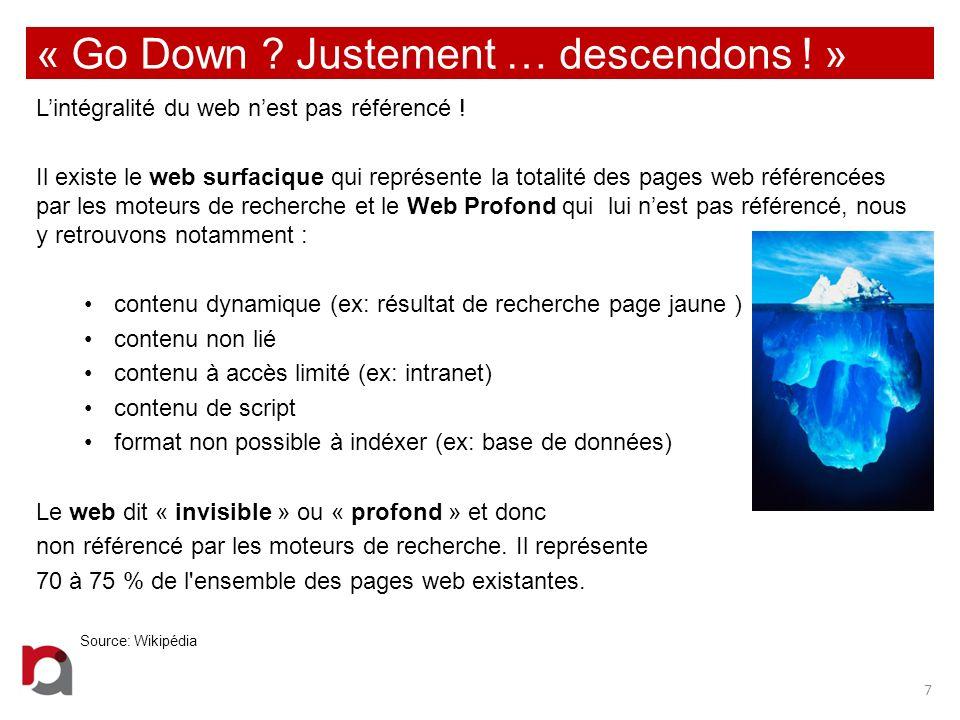 Publier du contenu 18 Théophile Numérique On Facebook Ajout de Théophile Contenu trouvé sur le web Sous haute surveillance !