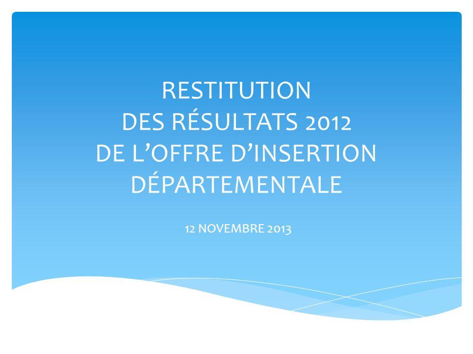 RESTITUTION DES RÉSULTATS 2012 DE LOFFRE DINSERTION DÉPARTEMENTALE 12 NOVEMBRE 2013