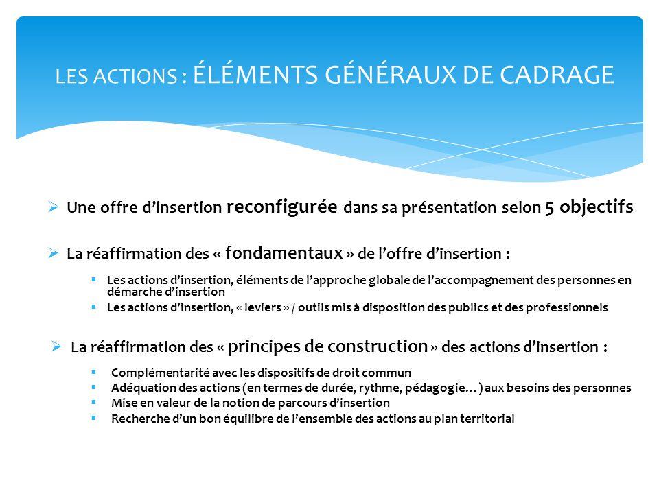 Une offre dinsertion reconfigurée dans sa présentation selon 5 objectifs La réaffirmation des « fondamentaux » de loffre dinsertion : Les actions dins