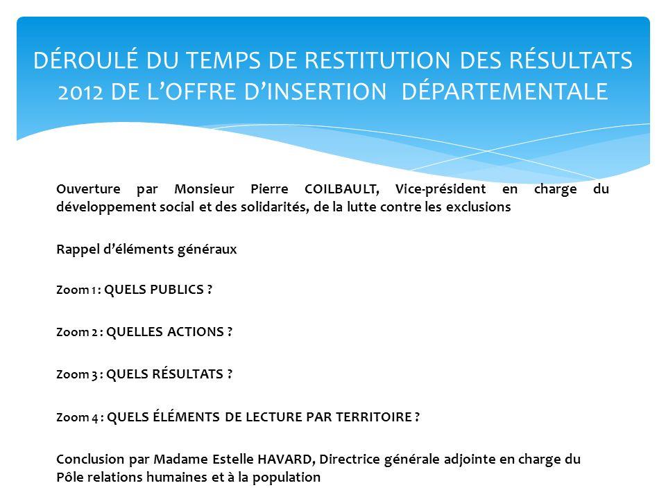 ZOOM 4 QUELS ELEMENTS DE LECTURE PAR TERRITOIRE ?