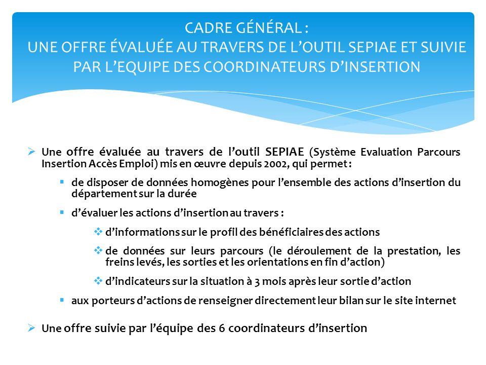 Une offre évaluée au travers de loutil SEPIAE (Système Evaluation Parcours Insertion Accès Emploi) mis en œuvre depuis 2002, qui permet : de disposer