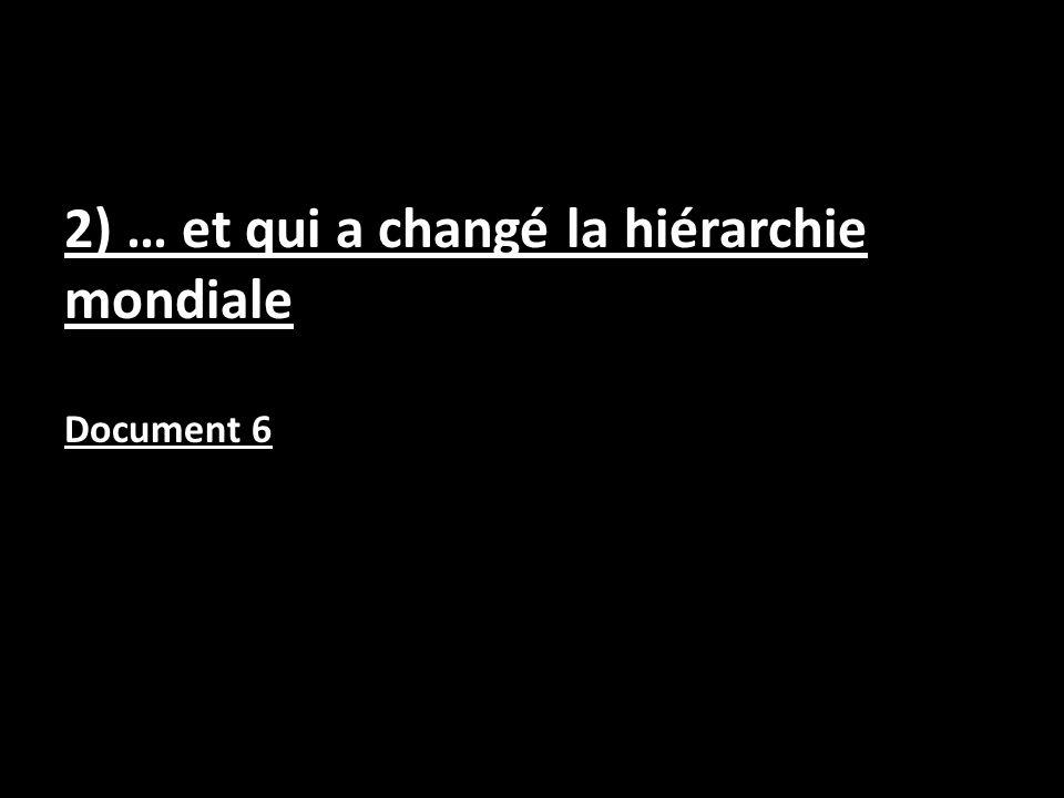… et qui a changé la hiérarchie mondiale … et qui a changé la hiérarchie mond… et qui a changé la hiérarchie mondial 2) … et qui a changé la hiérarchie mondiale Document 6