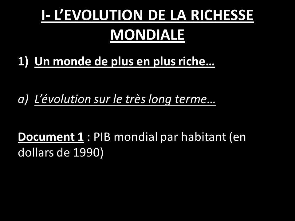 I- LEVOLUTION DE LA RICHESSE MONDIALE 1)Un monde de plus en plus riche… a)Lévolution sur le très long terme… Document 1 : PIB mondial par habitant (en dollars de 1990)