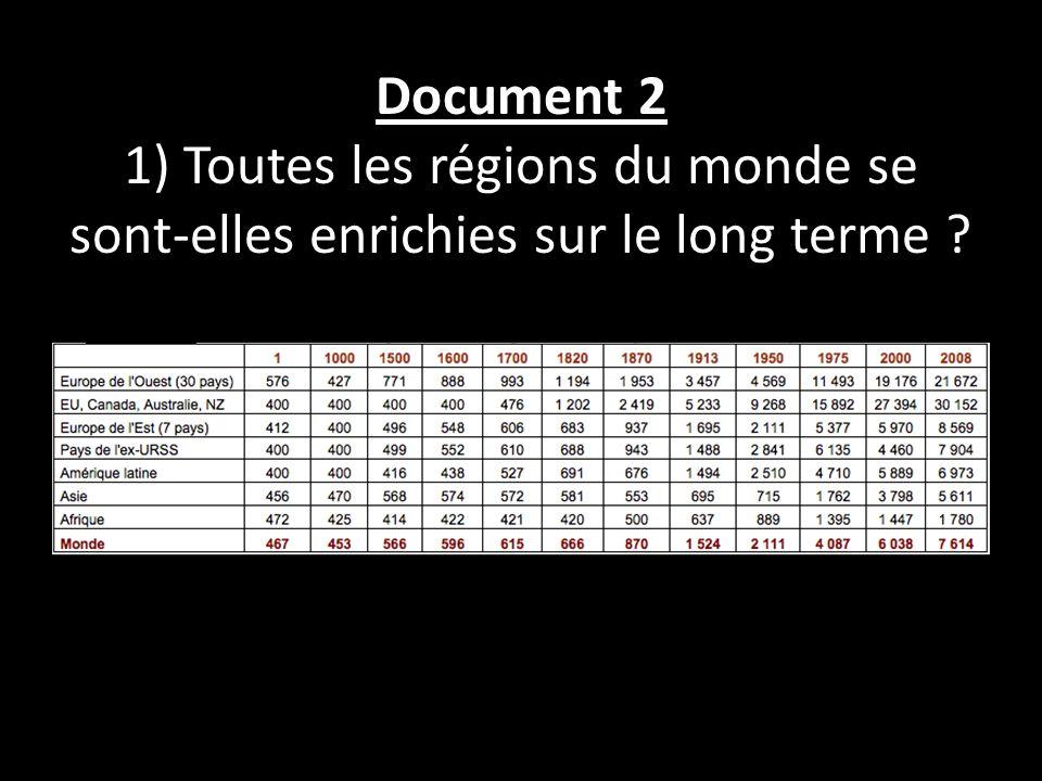 Document 2 1) Toutes les régions du monde se sont-elles enrichies sur le long terme
