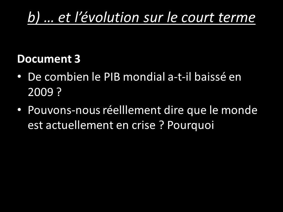 b) … et lévolution sur le court terme Document 3 De combien le PIB mondial a-t-il baissé en 2009 .