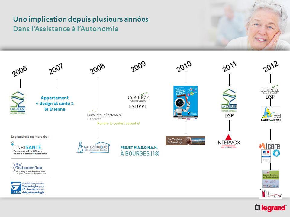 2008 2006 200920102011 DSP 2012 ESOPPE DSP Une implication depuis plusieurs années Dans lAssistance à lAutonomie 2007 Appartement « design et santé »