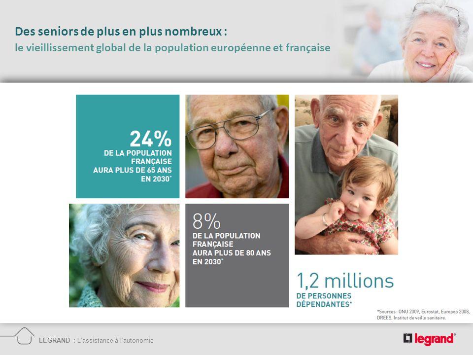 Des seniors de plus en plus nombreux : le vieillissement global de la population européenne et française LEGRAND : L'assistance à l'autonomie 25 %24 %