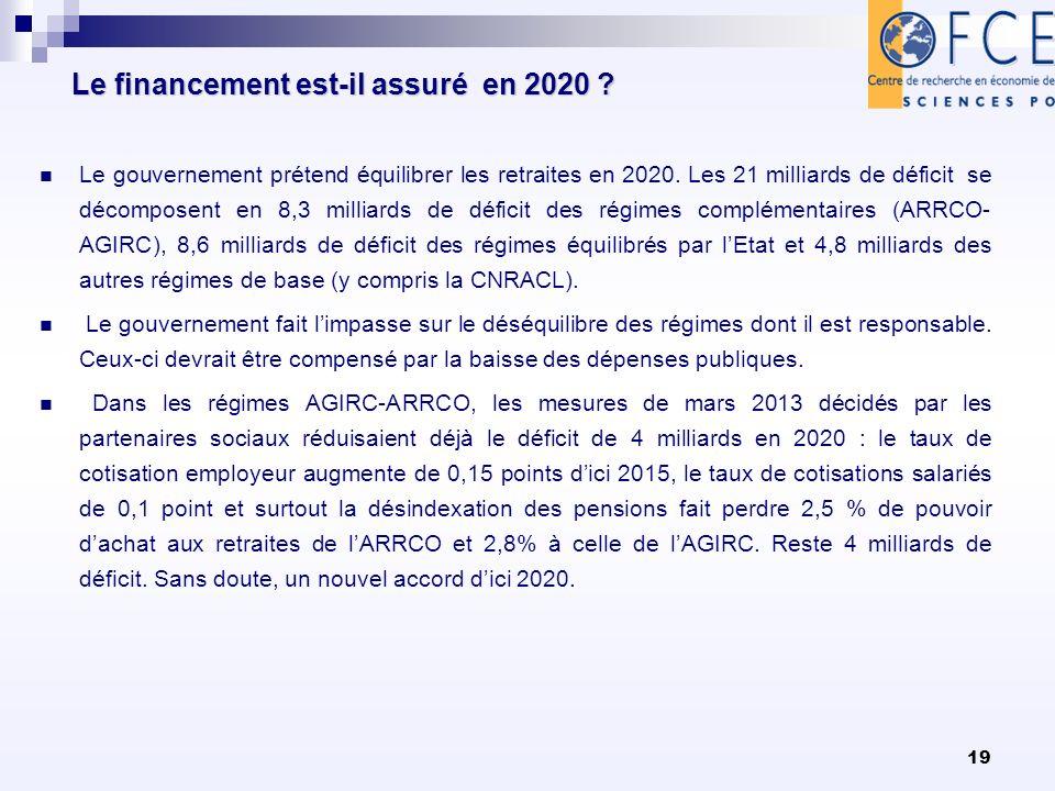 19 Le financement est-il assuré en 2020 ? Le financement est-il assuré en 2020 ? Le gouvernement prétend équilibrer les retraites en 2020. Les 21 mill