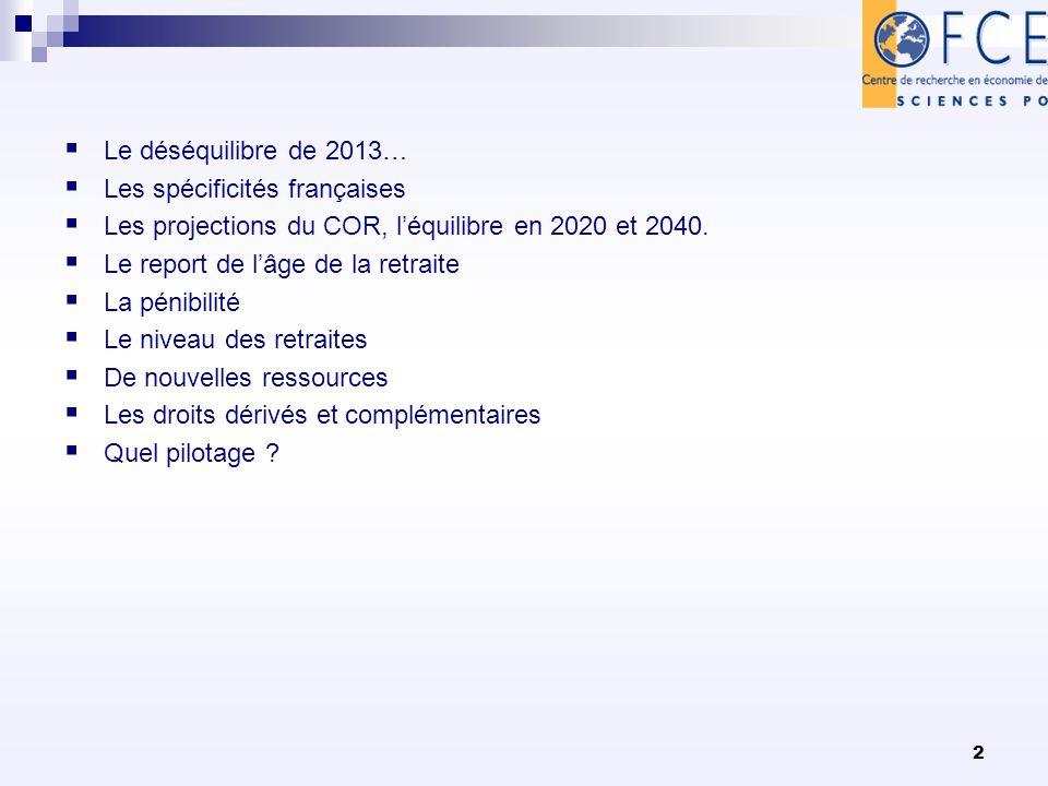 2 Le déséquilibre de 2013… Les spécificités françaises Les projections du COR, léquilibre en 2020 et 2040. Le report de lâge de la retraite La pénibil