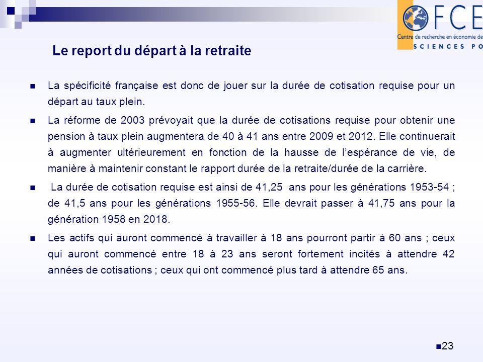 Le report du départ à la retraite La spécificité française est donc de jouer sur la durée de cotisation requise pour un départ au taux plein. La réfor