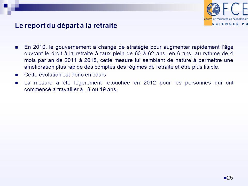 Le report du départ à la retraite En 2010, le gouvernement a changé de stratégie pour augmenter rapidement lâge ouvrant le droit à la retraite à taux