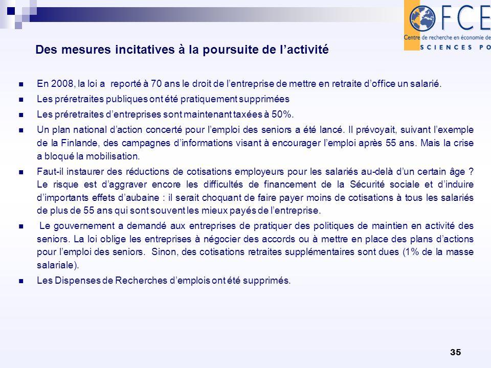 35 Des mesures incitatives à la poursuite de lactivité En 2008, la loi a reporté à 70 ans le droit de lentreprise de mettre en retraite doffice un salarié.