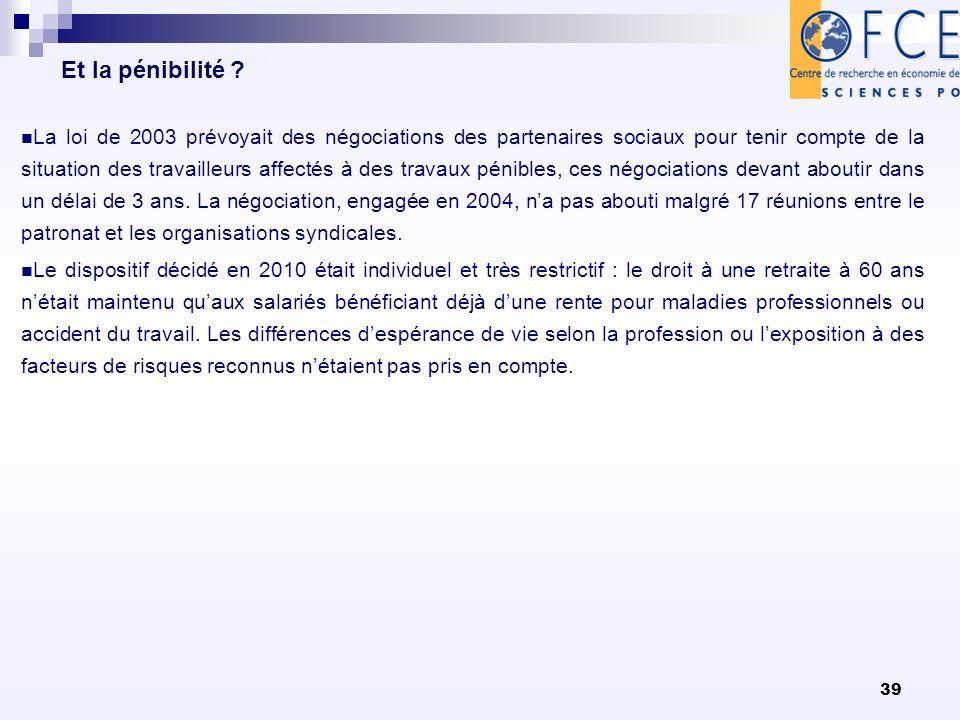 39 Et la pénibilité ? La loi de 2003 prévoyait des négociations des partenaires sociaux pour tenir compte de la situation des travailleurs affectés à