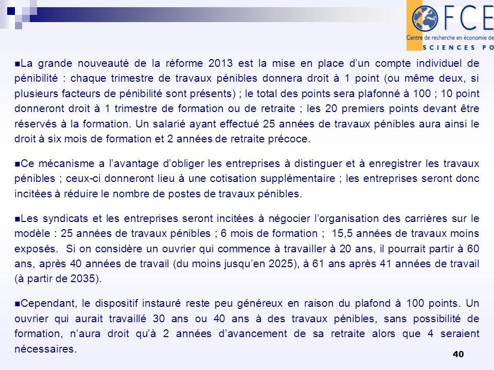 40 La grande nouveauté de la réforme 2013 est la mise en place dun compte individuel de pénibilité : chaque trimestre de travaux pénibles donnera droi