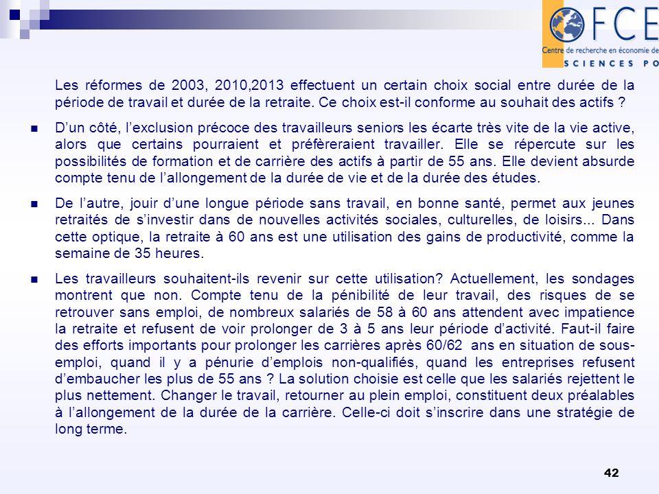 42 Les réformes de 2003, 2010,2013 effectuent un certain choix social entre durée de la période de travail et durée de la retraite.