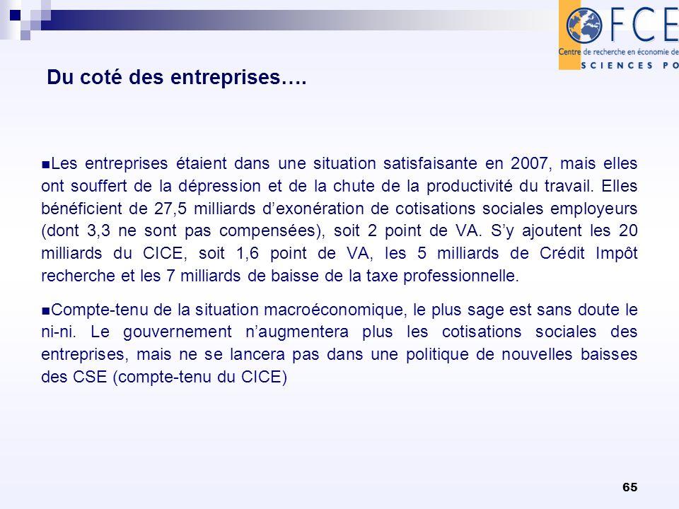 65 Du coté des entreprises….