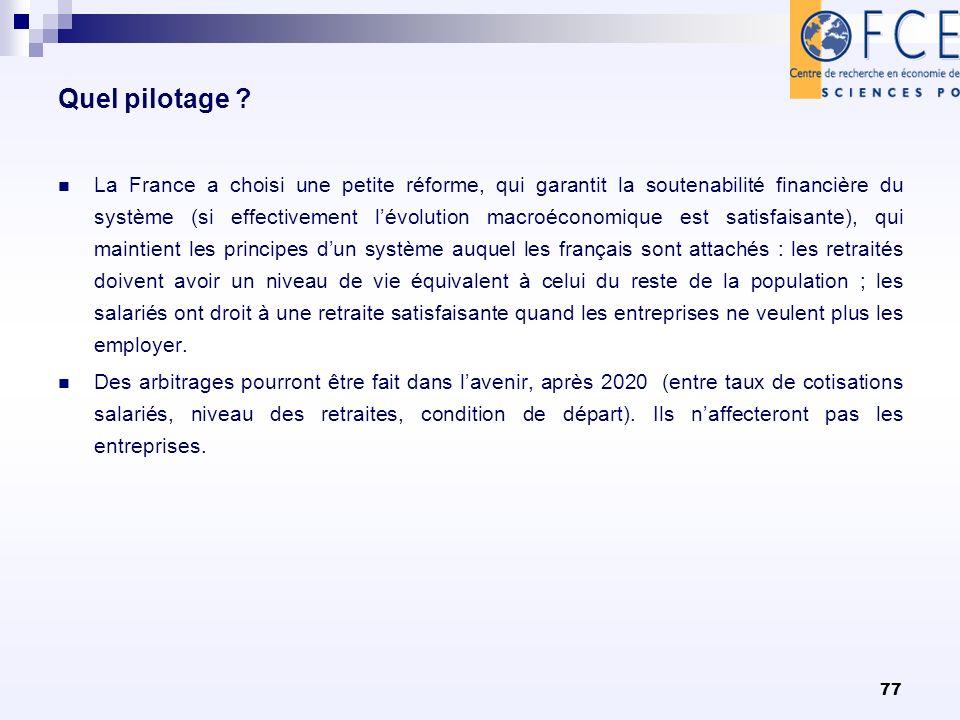 Quel pilotage ? La France a choisi une petite réforme, qui garantit la soutenabilité financière du système (si effectivement lévolution macroéconomiqu