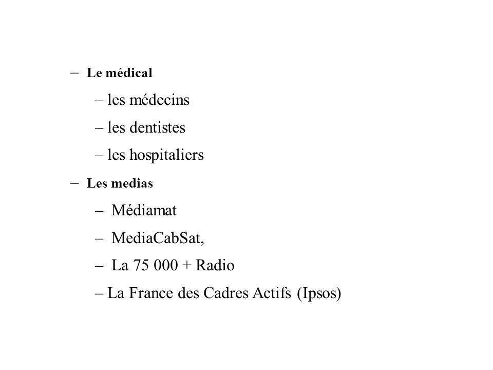 – Le médical – les médecins – les dentistes – les hospitaliers – Les medias – Médiamat – MediaCabSat, – La 75 000 + Radio – La France des Cadres Actifs (Ipsos)