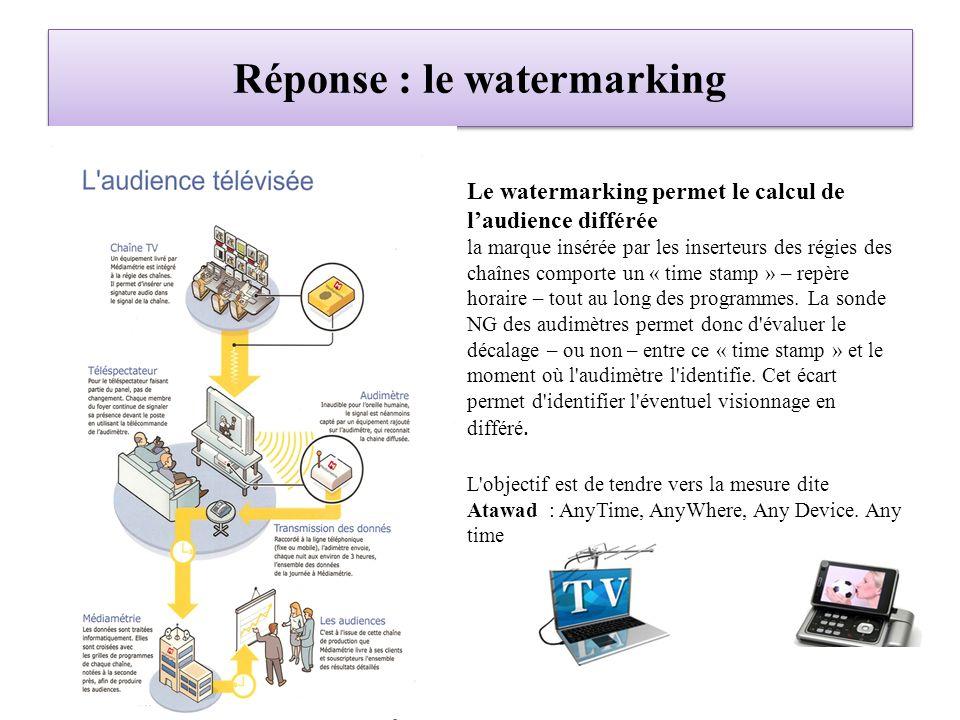 Réponse : le watermarking Le watermarking permet le calcul de laudience différée la marque insérée par les inserteurs des régies des chaînes comporte un « time stamp » – repère horaire – tout au long des programmes.