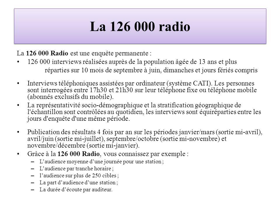 La 126 000 radio La 126 000 Radio est une enquête permanente : 126 000 interviews réalisées auprès de la population âgée de 13 ans et plus réparties sur 10 mois de septembre à juin, dimanches et jours fériés compris Interviews téléphoniques assistées par ordinateur (système CATI).