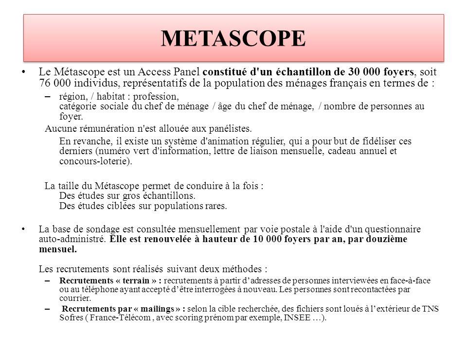 METASCOPE Le Métascope est un Access Panel constitué d un échantillon de 30 000 foyers, soit 76 000 individus, représentatifs de la population des ménages français en termes de : – région, / habitat : profession, catégorie sociale du chef de ménage / âge du chef de ménage, / nombre de personnes au foyer.