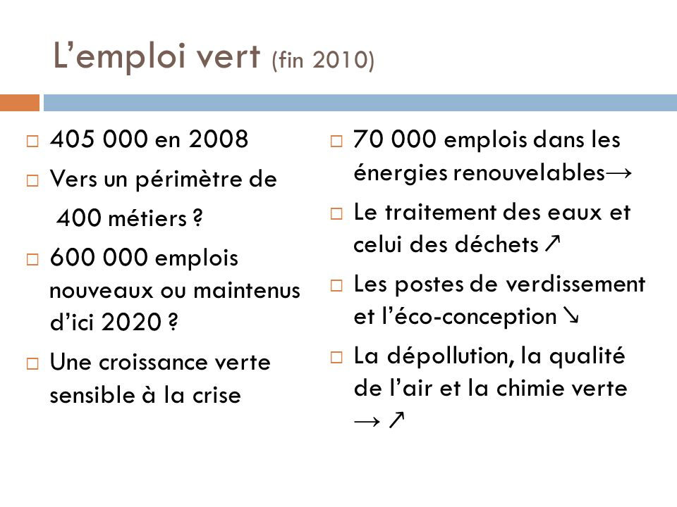 Lemploi vert (fin 2010) 405 000 en 2008 Vers un périmètre de 400 métiers .