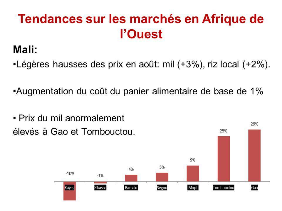 Tendances sur les marchés en Afrique de lOuest Mali: Légères hausses des prix en août: mil (+3%), riz local (+2%).