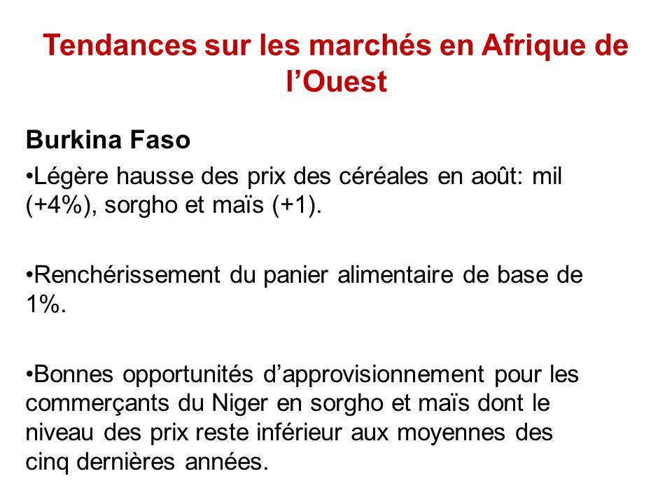 Tendances sur les marchés en Afrique de lOuest Burkina Faso Légère hausse des prix des céréales en août: mil (+4%), sorgho et maïs (+1).