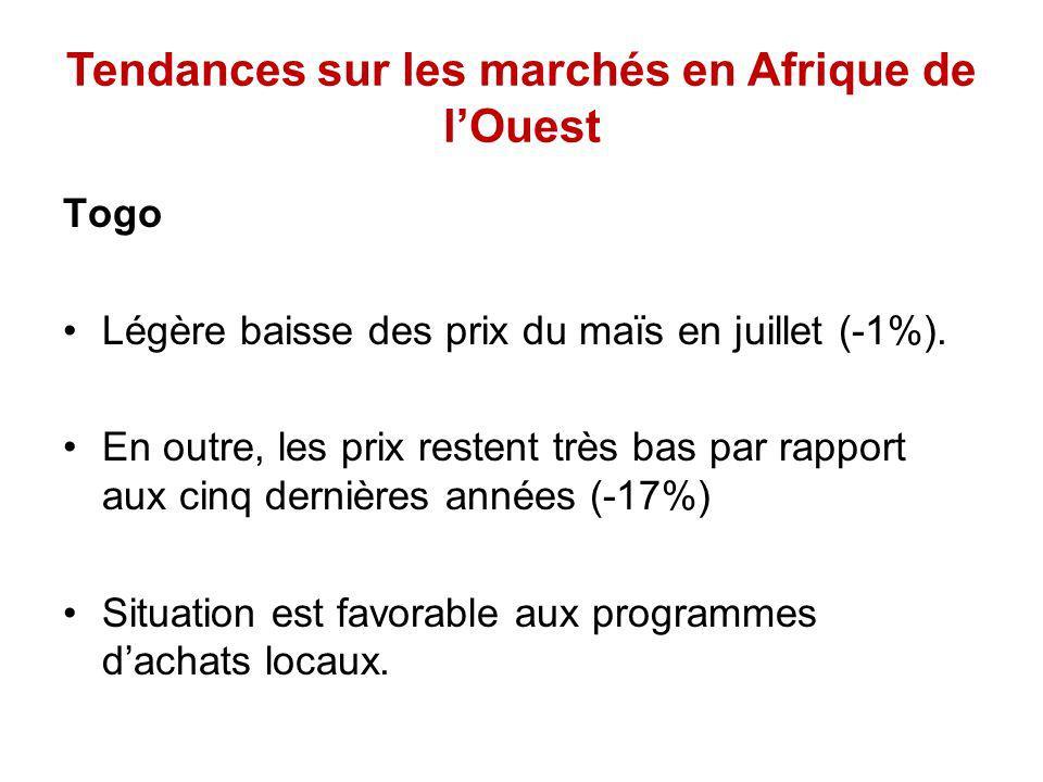 Tendances sur les marchés en Afrique de lOuest Togo Légère baisse des prix du maïs en juillet (-1%).