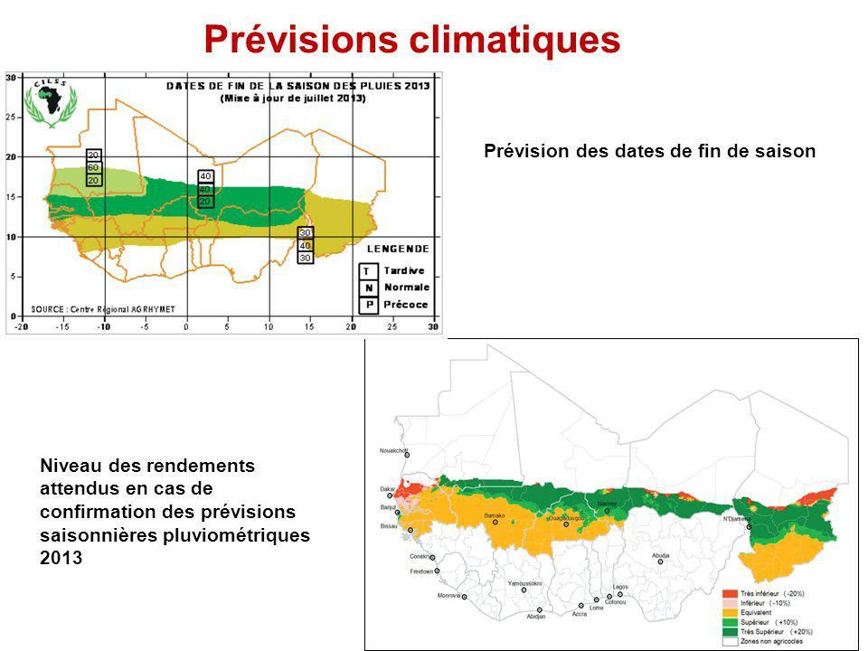 Niveau des rendements attendus en cas de confirmation des prévisions saisonnières pluviométriques 2013 Prévision des dates de fin de saison