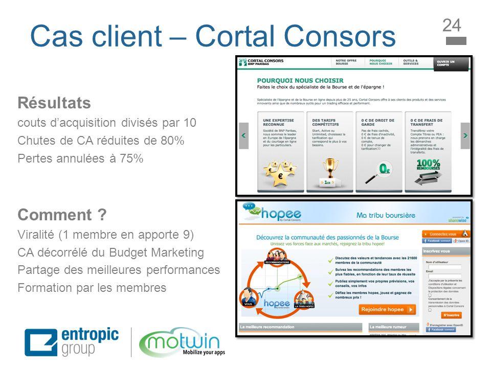 Cas client – Cortal Consors 24 Résultats couts dacquisition divisés par 10 Chutes de CA réduites de 80% Pertes annulées à 75% Comment ? Viralité (1 me